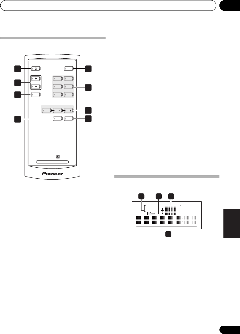Page 101 of Pioneer Stereo Amplifier A-A9-J User Guide