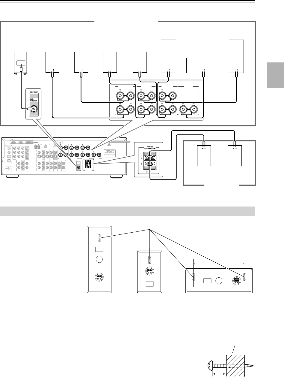Page 21 of Onkyo Home Theater System HT-R550 User Guide