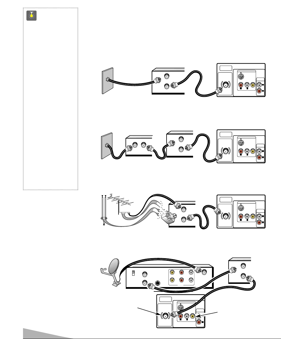Page 4 of Sanyo CRT Television DS31590 User Guide