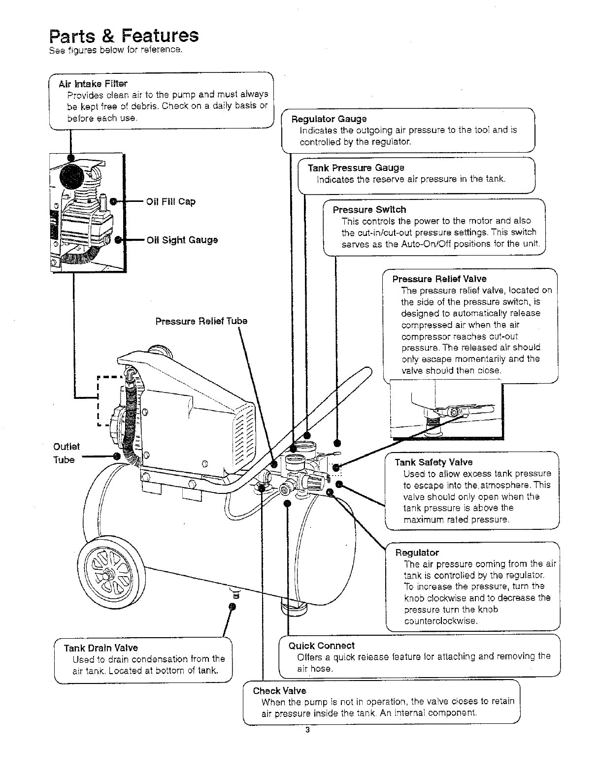 Page 5 of Craftsman Air Compressor 921.166390 User Guide