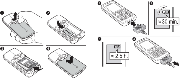 Page 5 of Sony Ericsson Cell Phone K610i User Guide