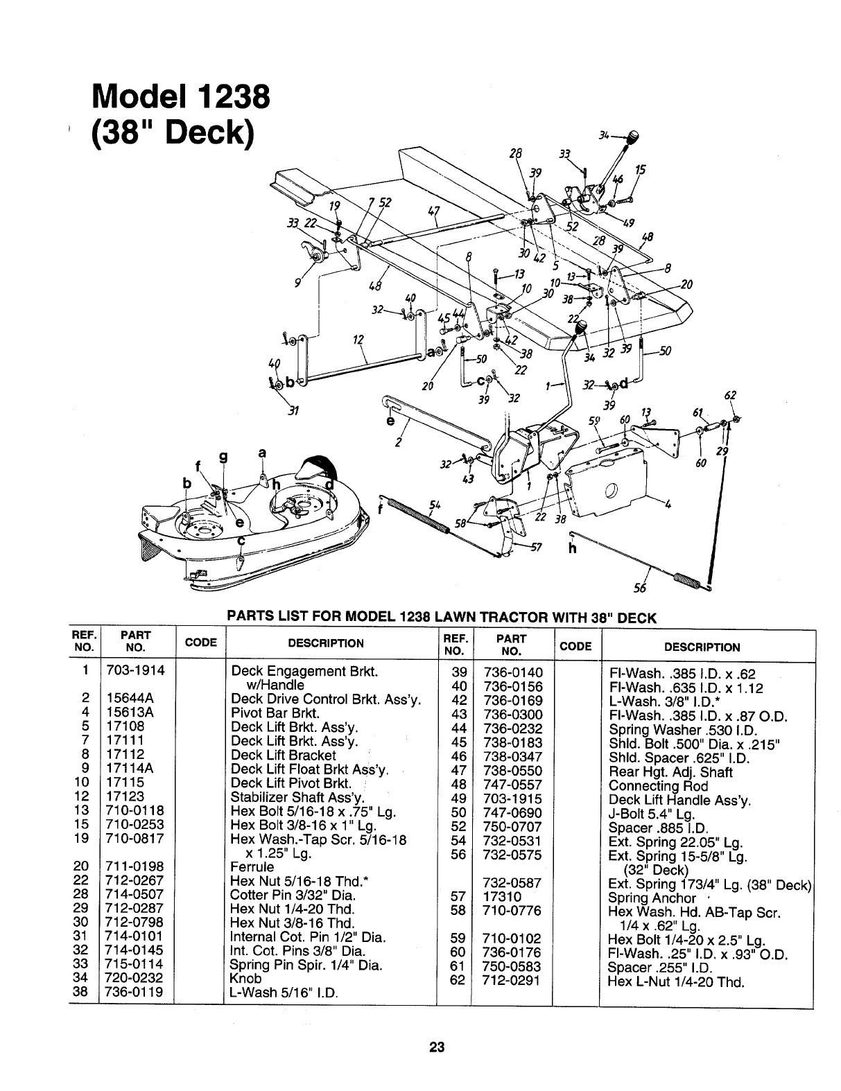 Page 23 of Cub Cadet Lawn Mower 1030 User Guide