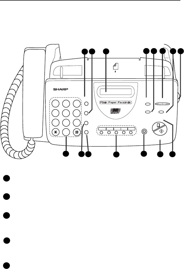 Page 10 of Sharp Fax Machine UX-300 User Guide