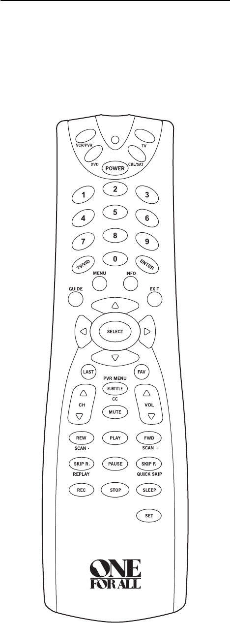 Page 4 of One for All Universal Remote URC-4021 User Guide