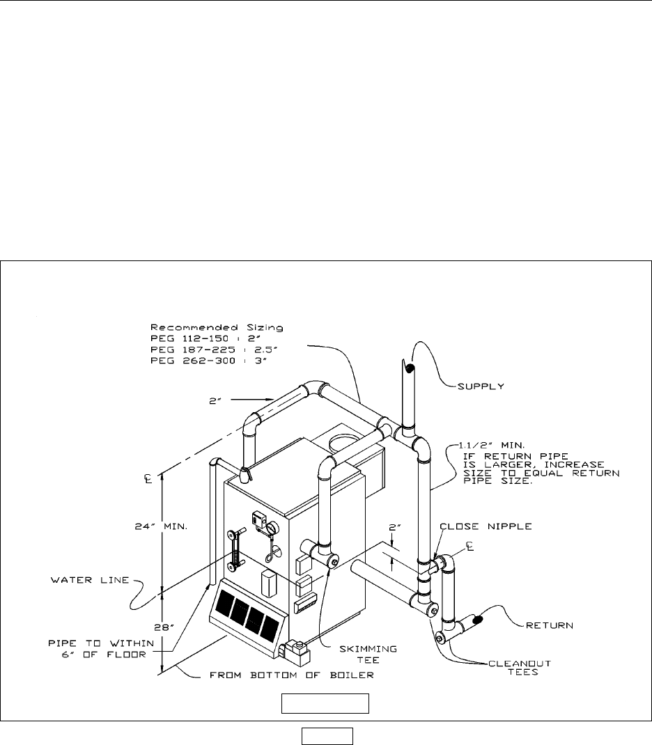 Page 7 of Utica Thermostat PEG-C User Guide