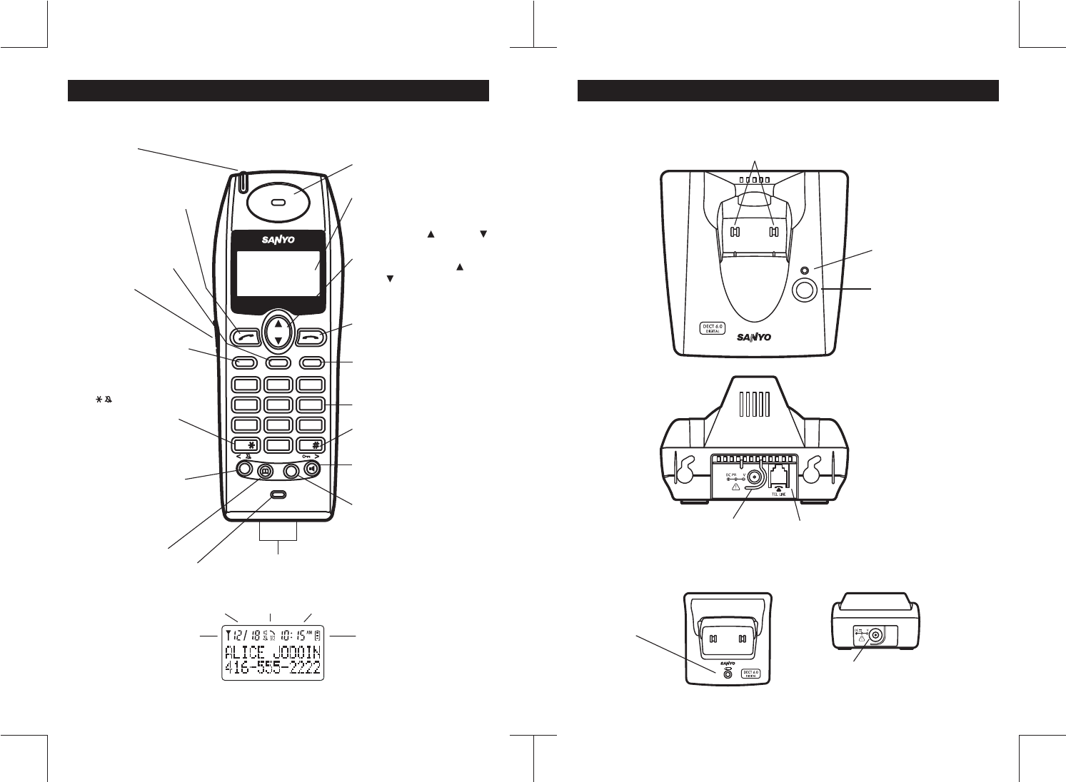 Page 5 of Sanyo Cordless Telephone CLT-D6220 User Guide