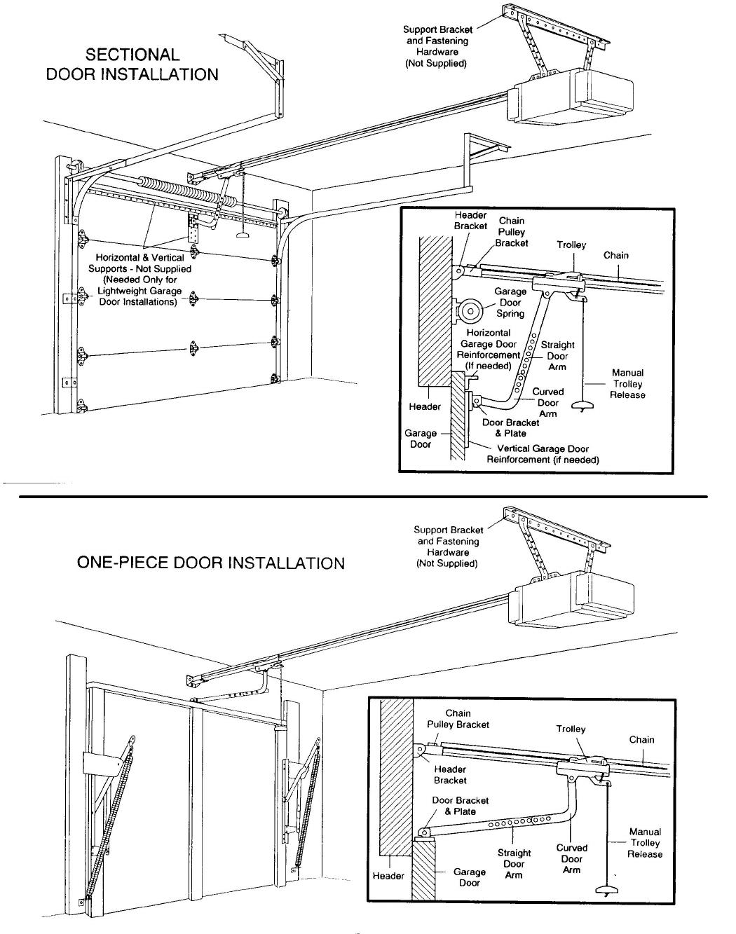 Page 5 of Chamberlain Garage Door Opener 1160-1/2HP User