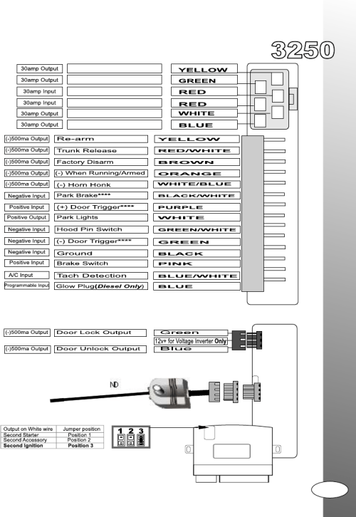 small resolution of  remote car starter installation wiring diagram 3126 cat engine diagram picture connections