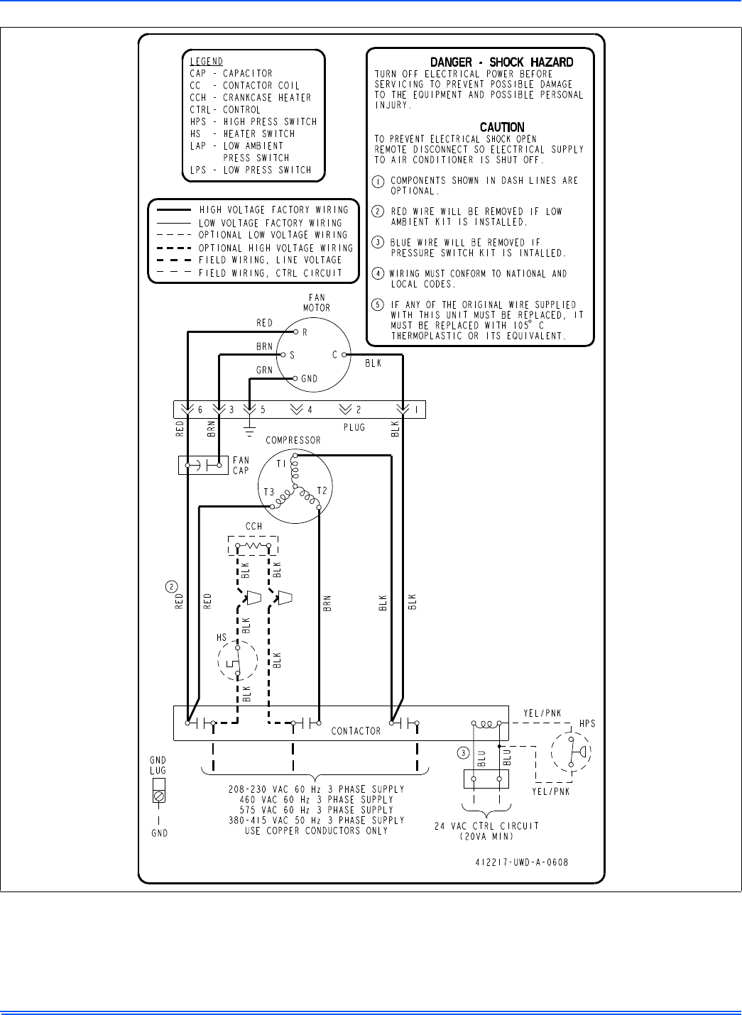 Page 15 of Johnson Controls Air Conditioner F) SERIES User