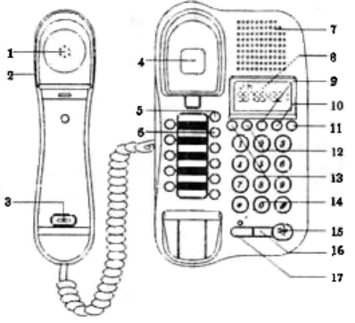 Page 2 of Jwin Telephone JT-P540 User Guide