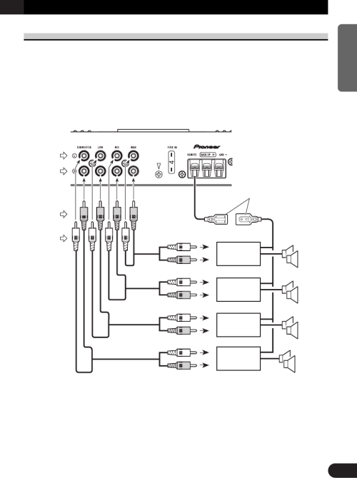 small resolution of connecting the rca input amplifier
