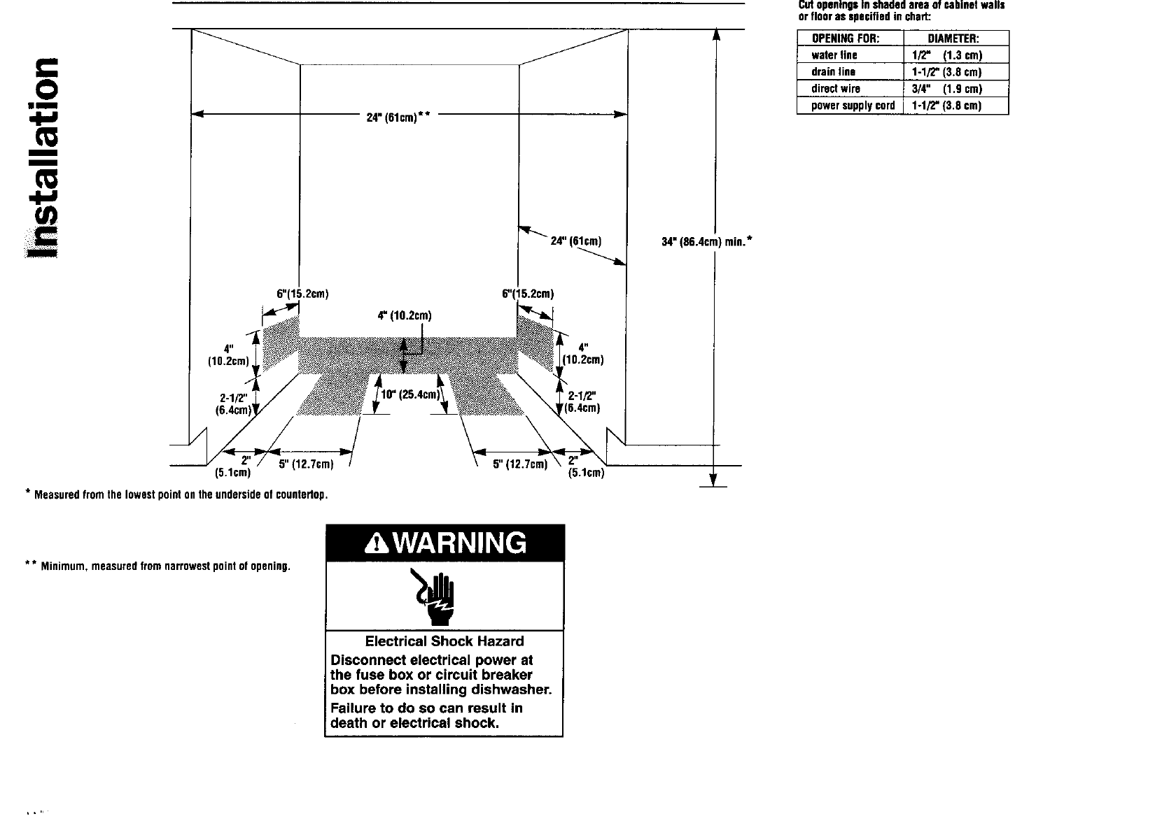 Page 8 of Kenmore Dishwasher 9743678 User Guide