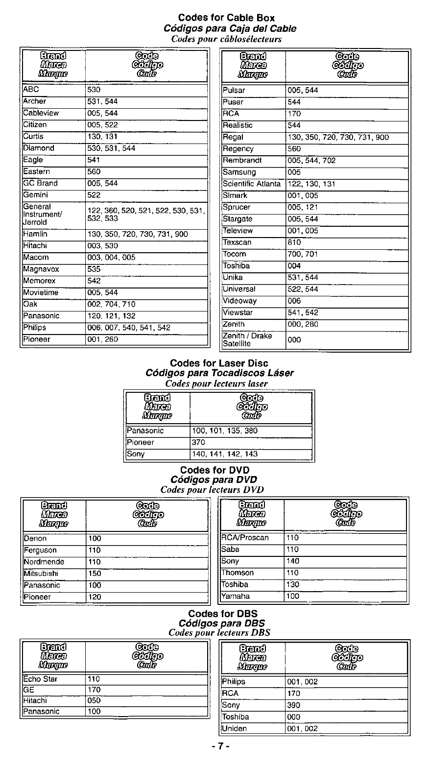 Page 7 of Panasonic Universal Remote EUR511155 User Guide