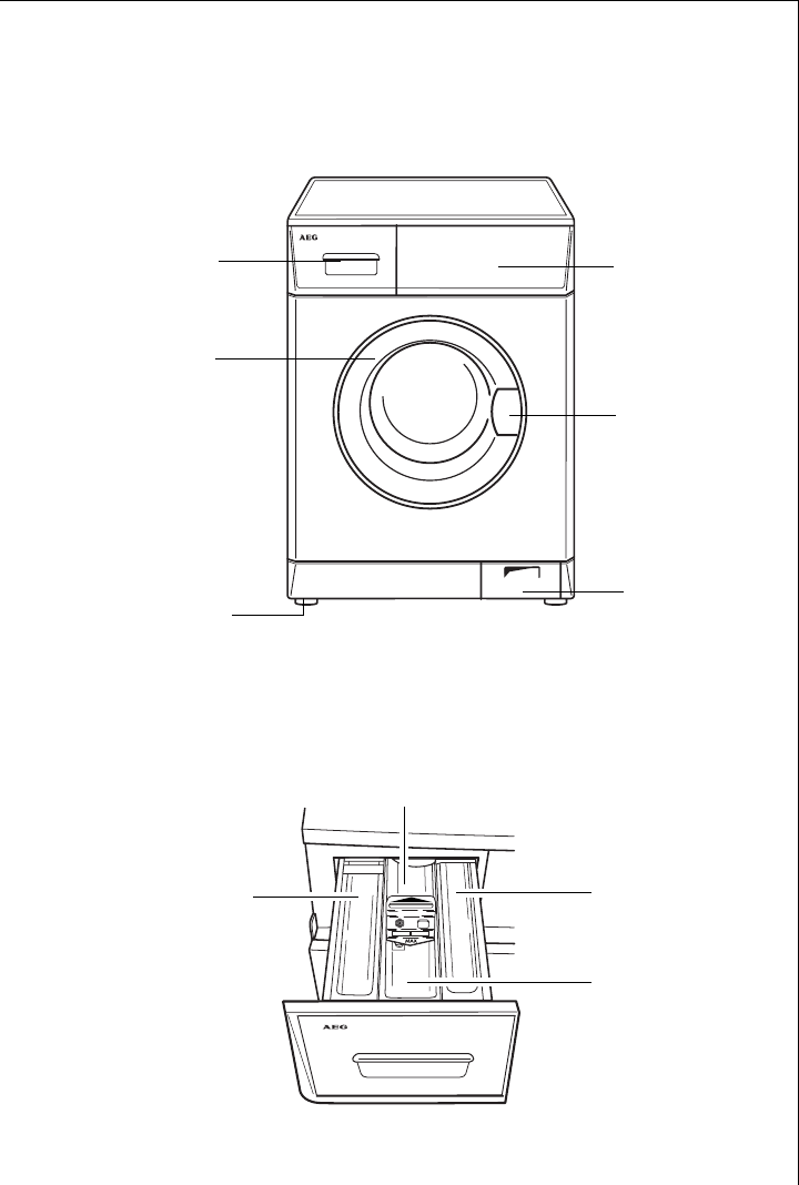 Page 9 of Electrolux Washer 74689 User Guide