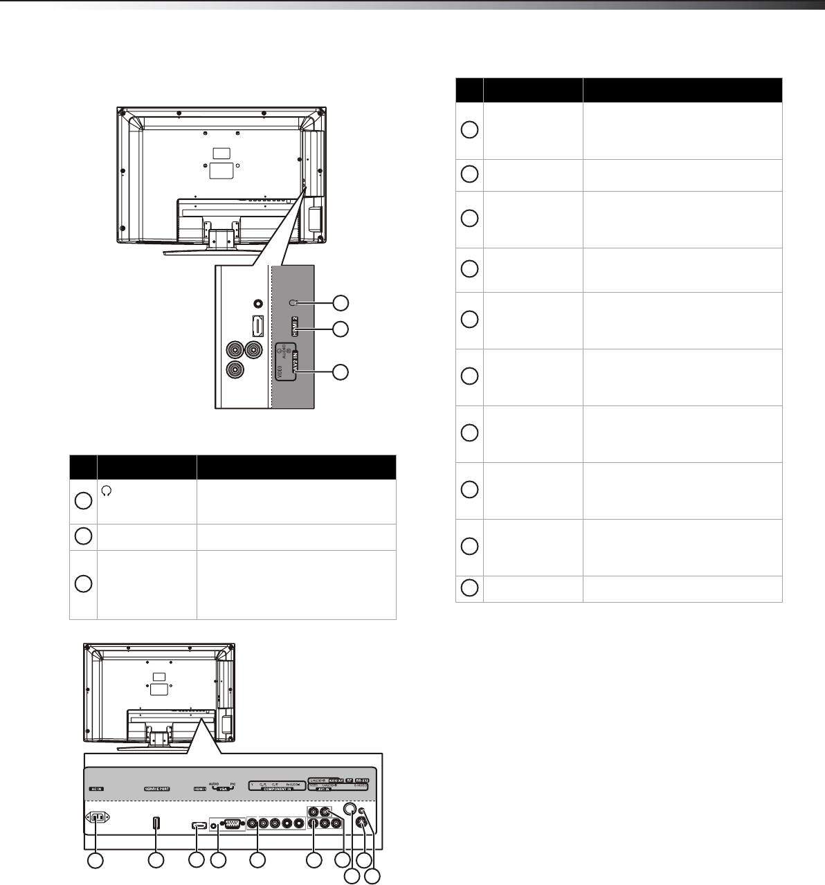 Page 11 of Dynex Flat Panel Television DX-L26-10A User