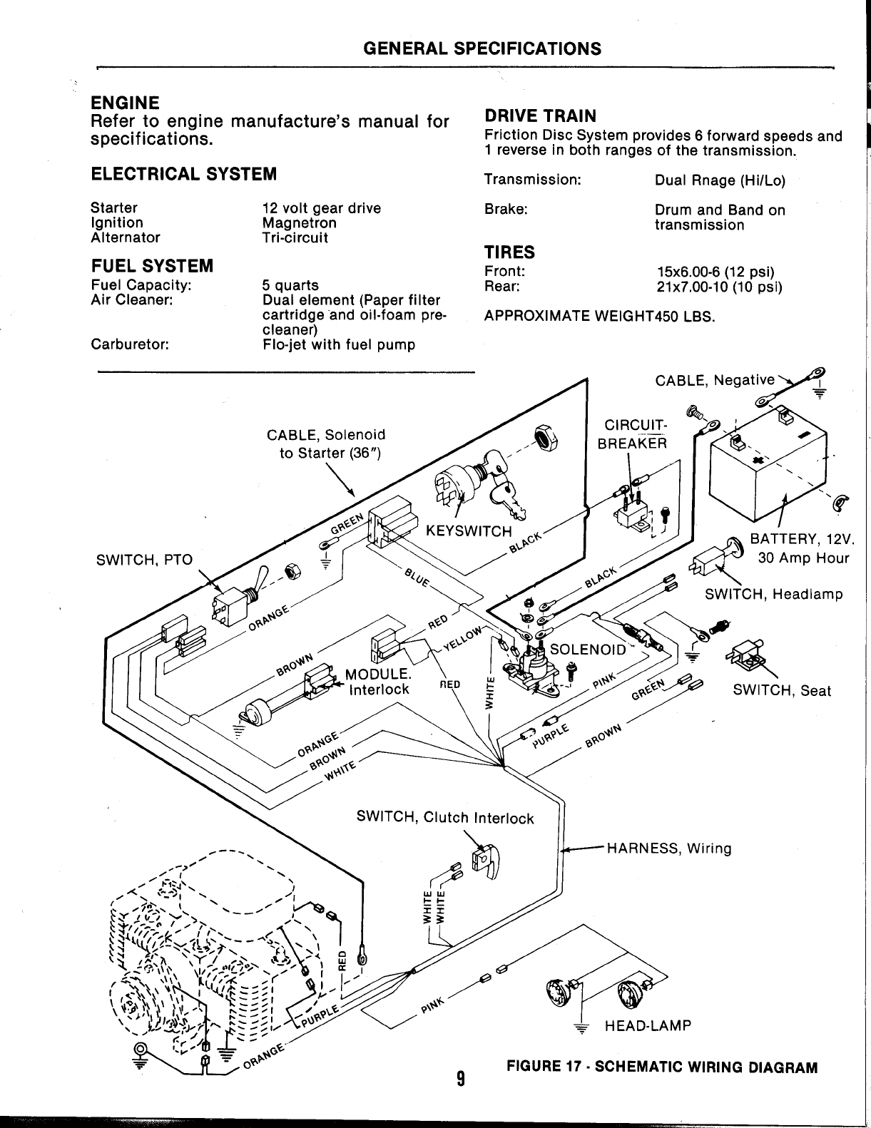 Page 9 of Snapper Lawn Mower LT12 User Guide