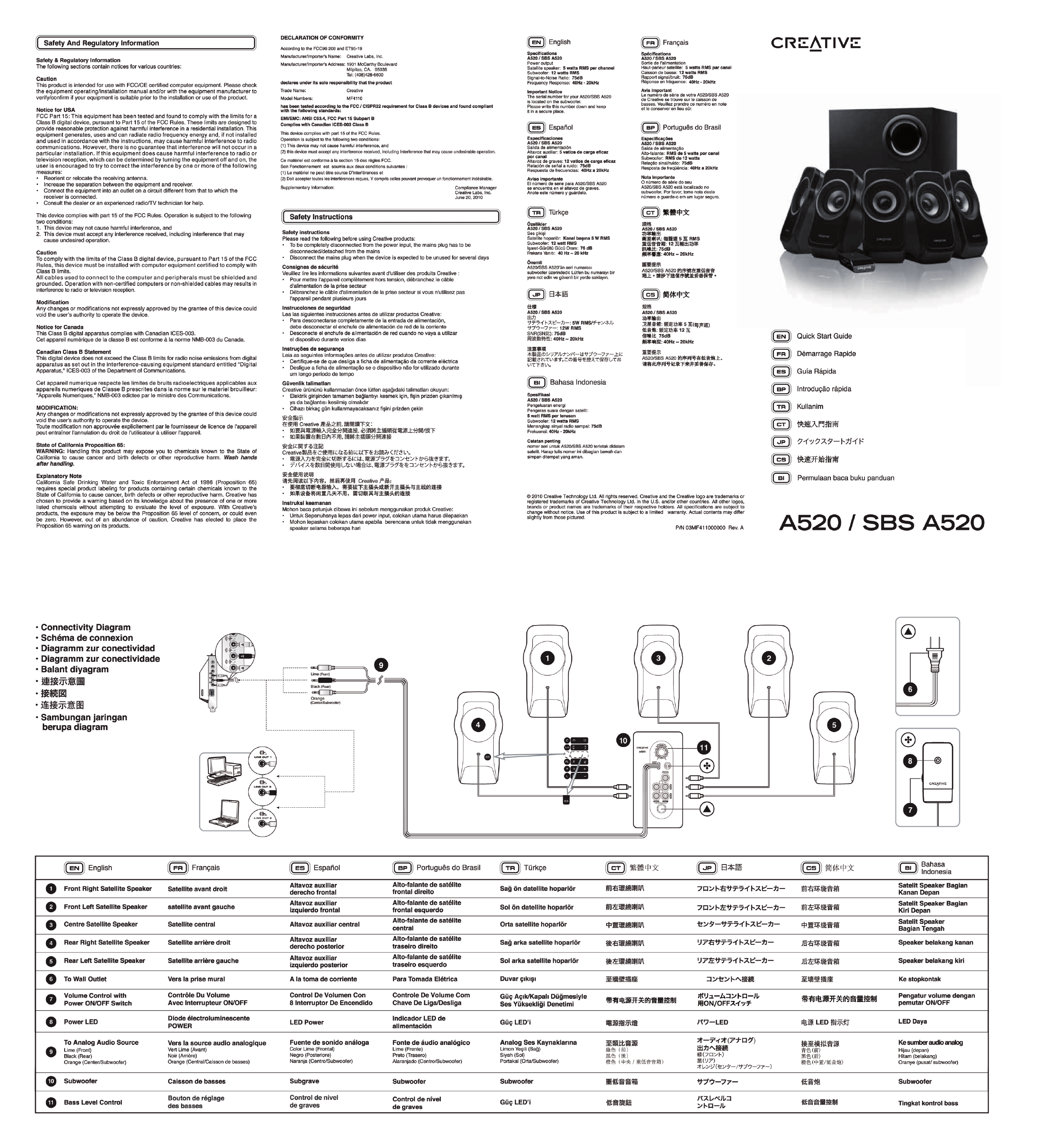 Creative Labs Home Theater System A520 User Guide