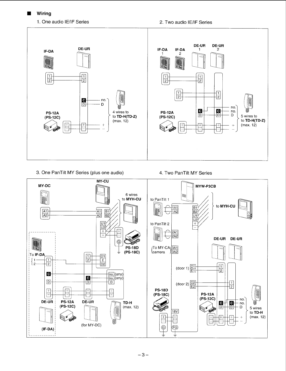 Page 3 of Aiphone Intercom System DE-UR User Guide