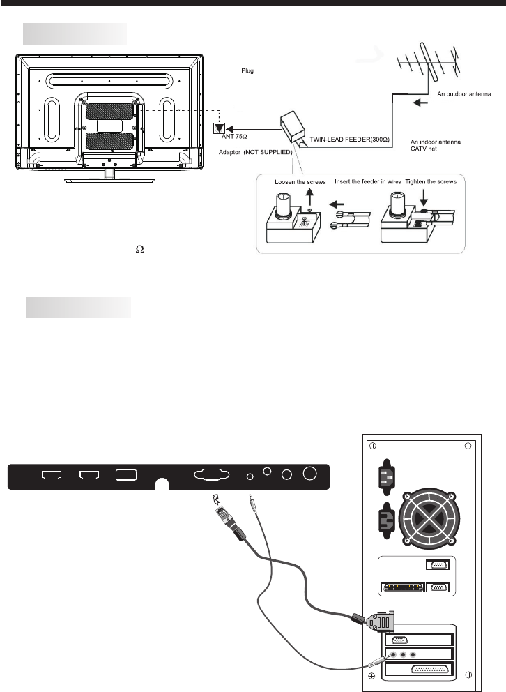 Page 8 of Westinghouse Flat Panel Television EW32S5KW User
