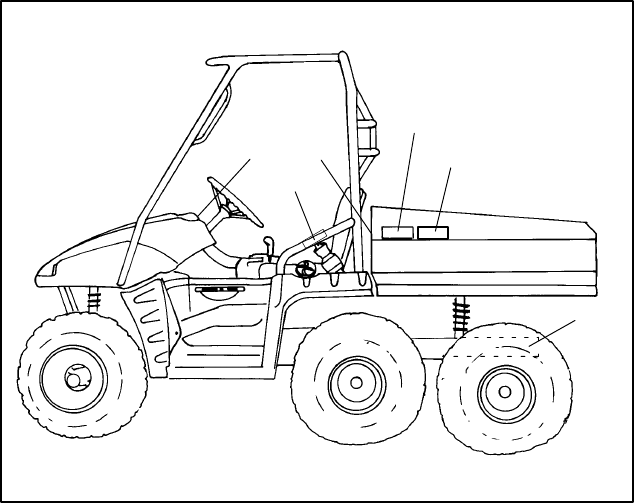 Page 17 of Polaris Offroad Vehicle 2006 99 Ranger User