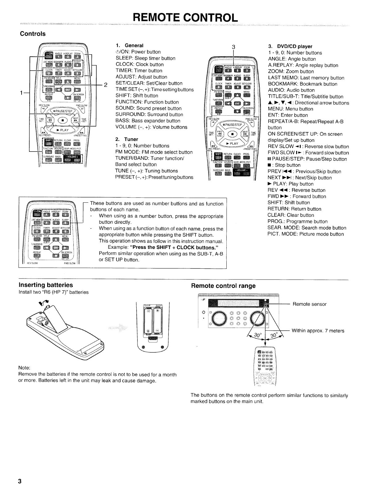 Page 4 of Sanyo DVD Player DC-DAV821 User Guide