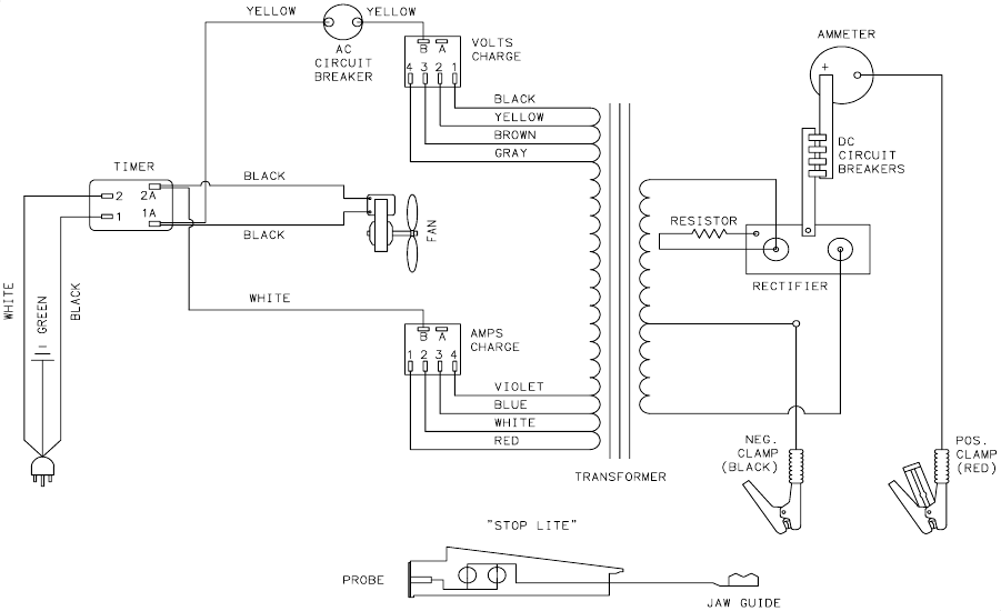 Page 6 of Associated Equipment Battery Charger 6002B User