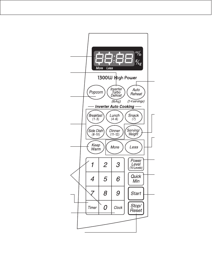 Page 39 of Panasonic Microwave Oven NN-S635 User Guide