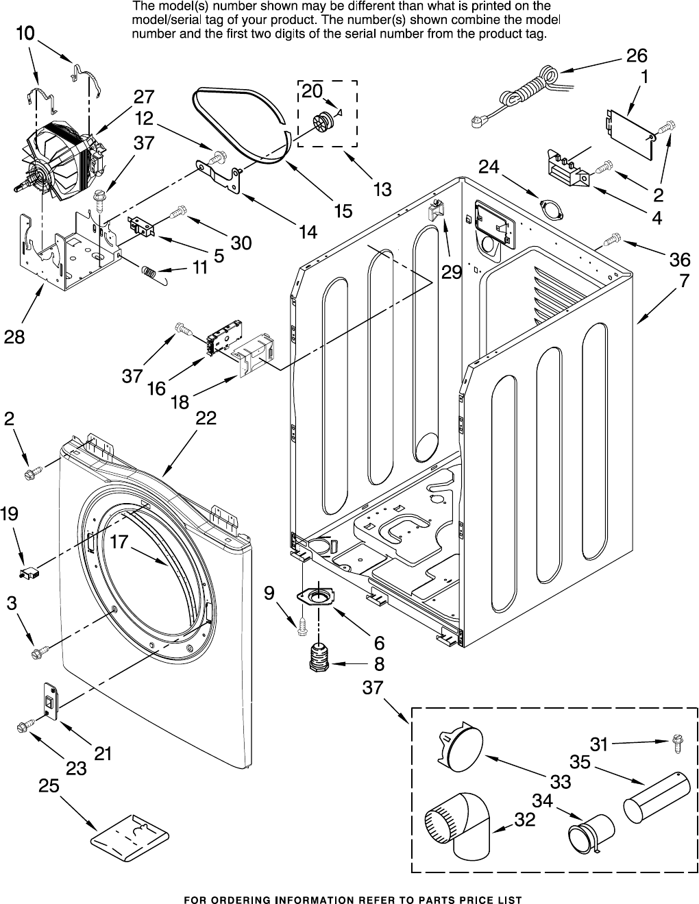Page 3 of Amana Clothes Dryer NED7200TW10 User Guide