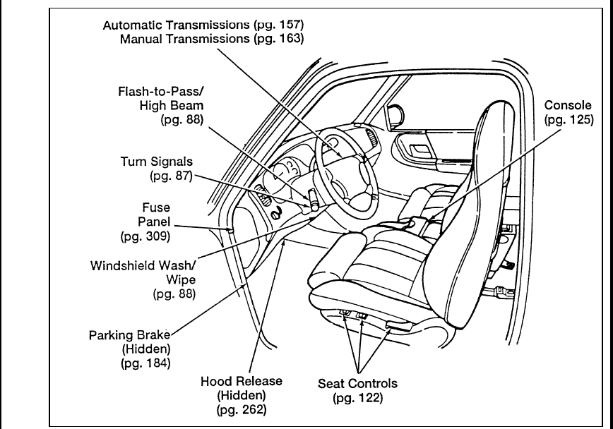 Page 339 of Ford Automobile Ranger User Guide
