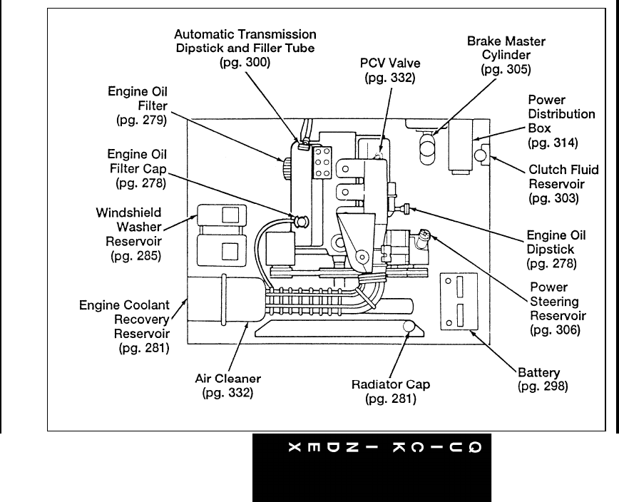 Page 346 of Ford Automobile Ranger User Guide