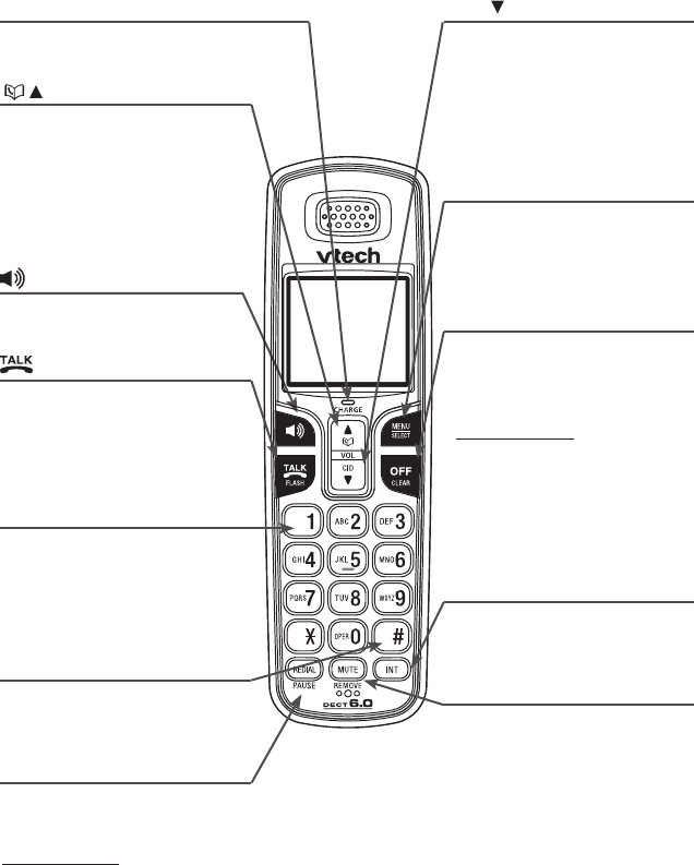 Page 8 of VTech Cordless Telephone CS6229-2 User Guide