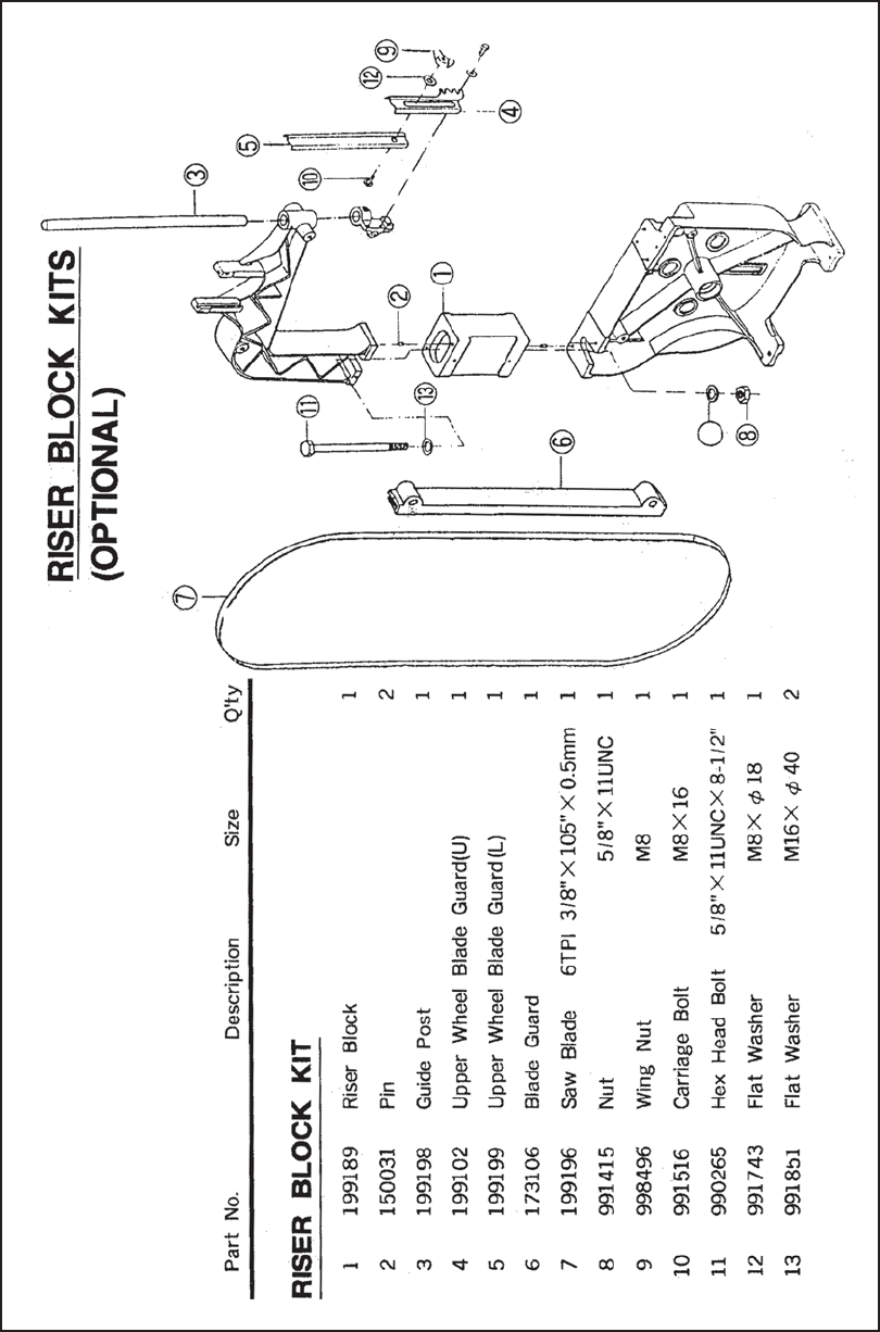 Page 25 of Harbor Freight Tools Saw 32206 User Guide