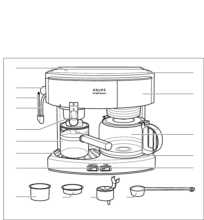 Page 2 of Krups Coffeemaker Caff Duomo User Guide