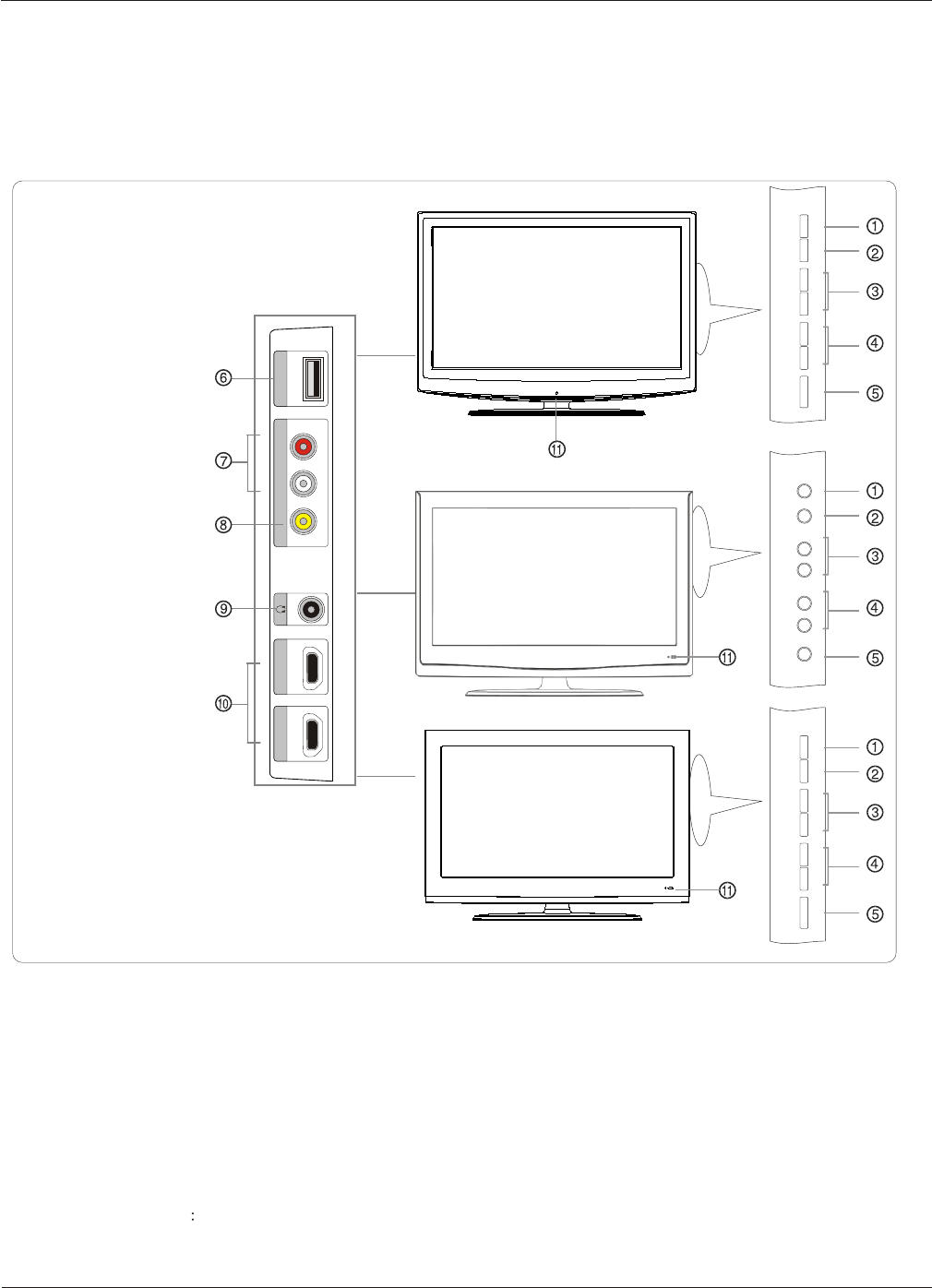 Page 6 of Haier Flat Panel Television HL26R1 User Guide