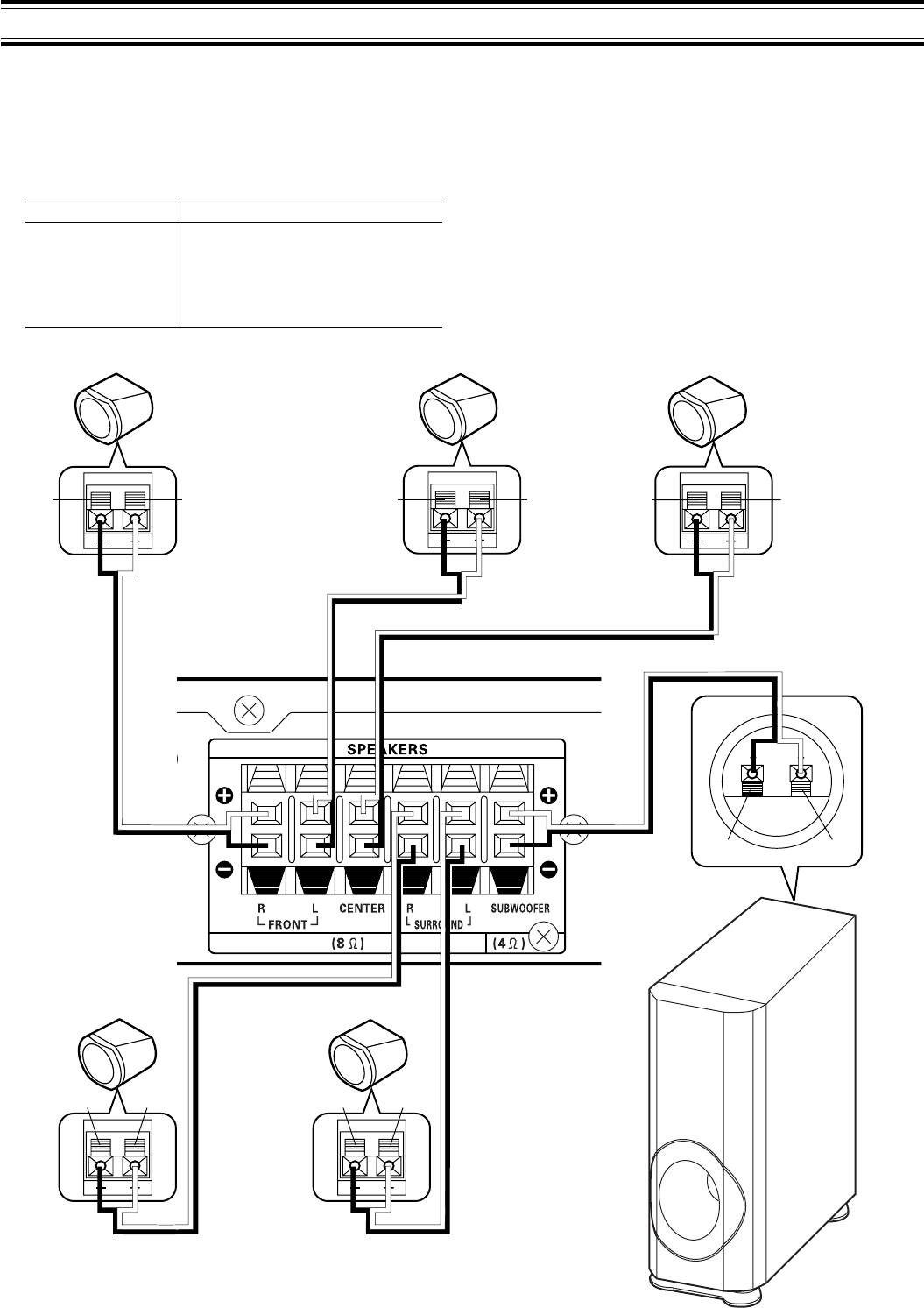Page 5 of Sanyo Home Theater System DC-TS760 User Guide
