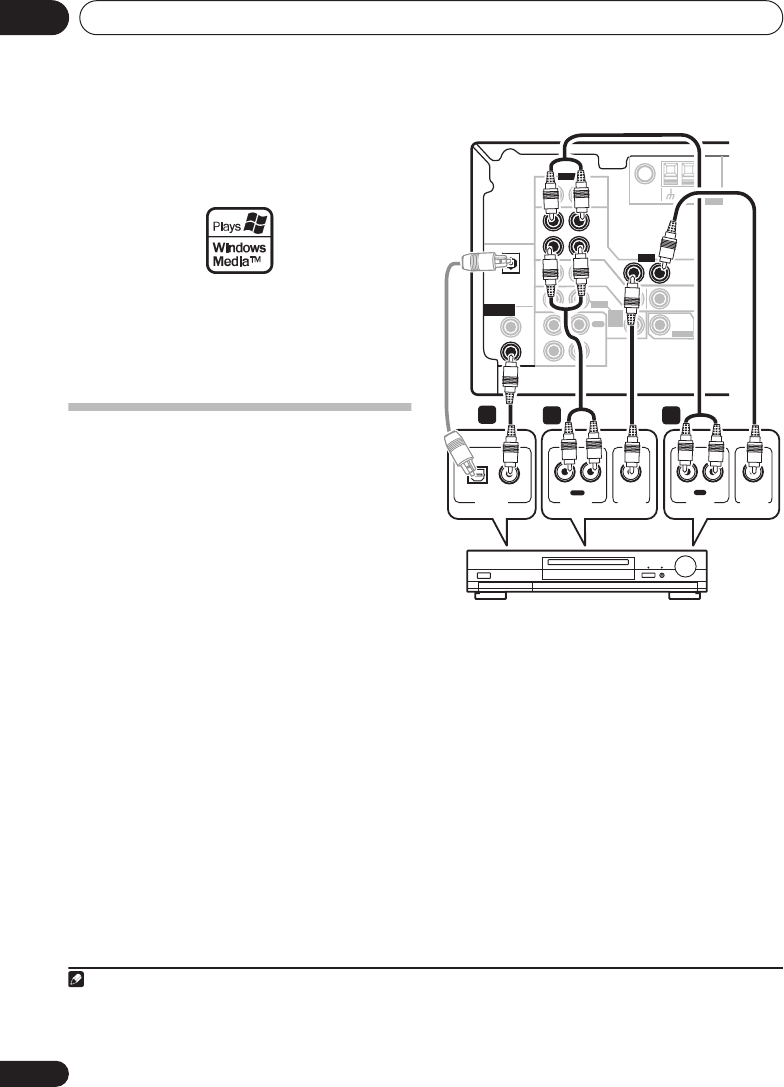Page 16 of Pioneer Stereo System VSX-515 User Guide