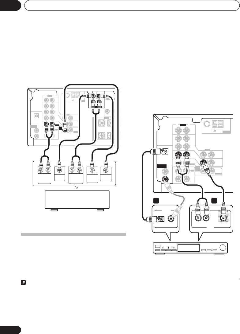 Page 14 of Pioneer Stereo System VSX-515 User Guide