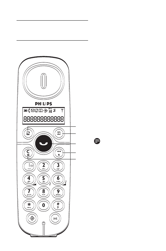 Page 9 of Philips Cordless Telephone CD140 User Guide
