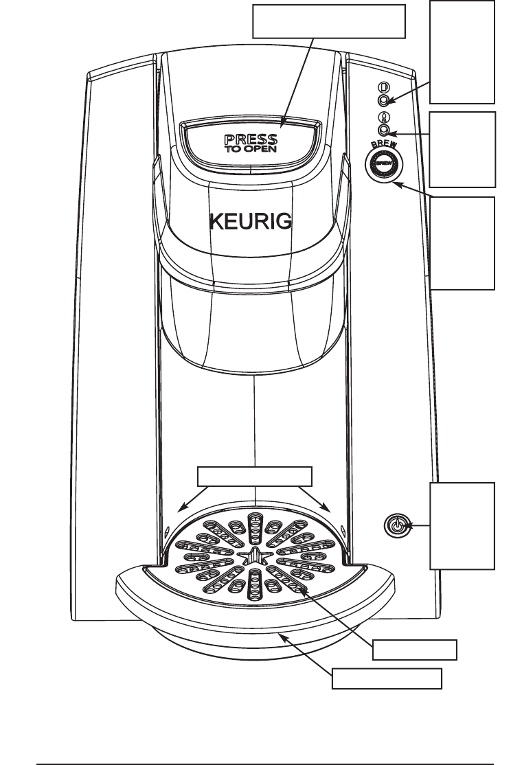 Page 9 of Keurig Coffeemaker Mini-Brewers User Guide