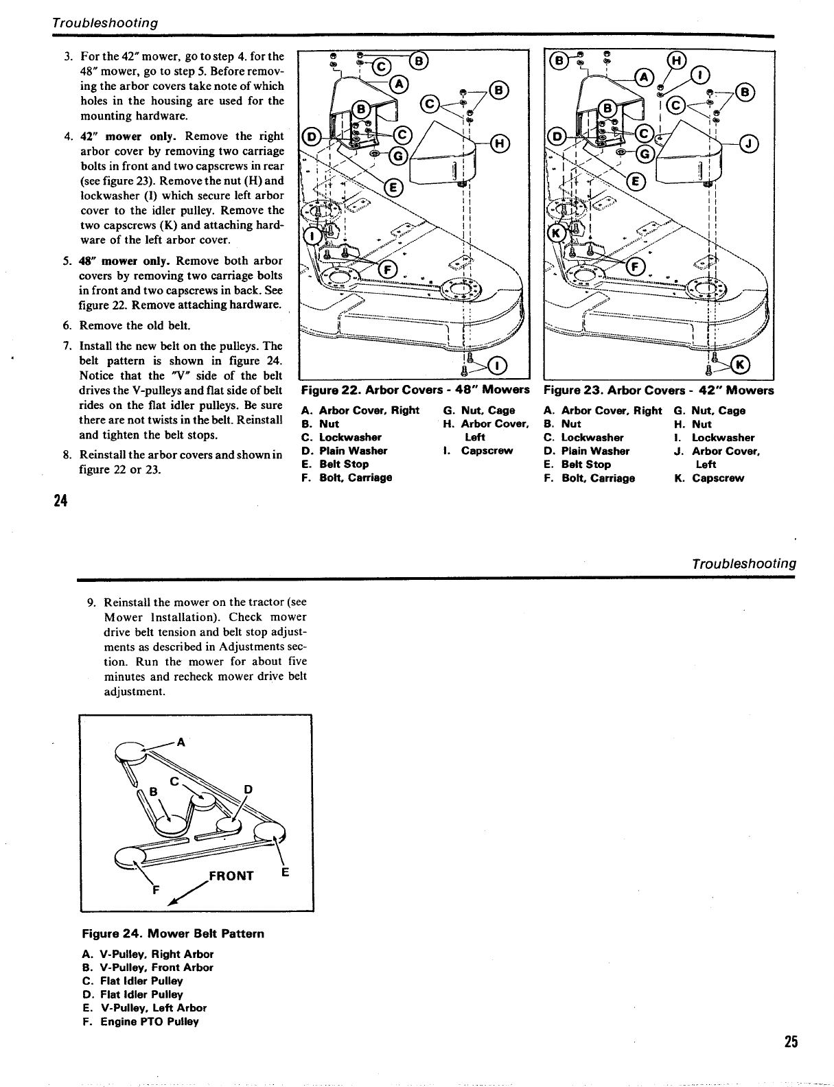 Page 14 of Simplicity Lawn Mower 6216 User Guide