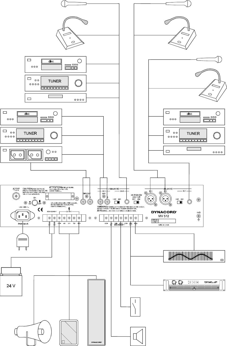 DYNACORD MV512 PDF