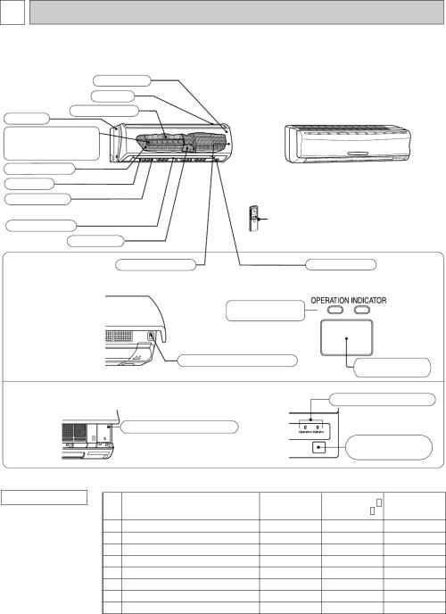 small resolution of mitsubishi heat pump manual