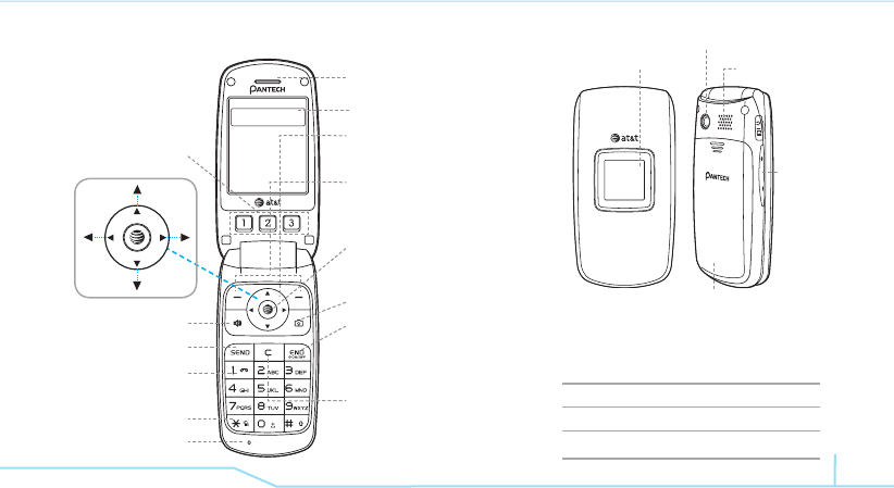 Page 3 of Pantech Cell Phone C520 User Guide