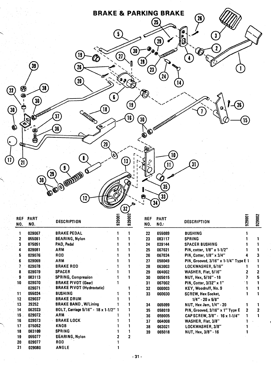 Page 31 of Ariens Lawn Mower 929002 User Guide
