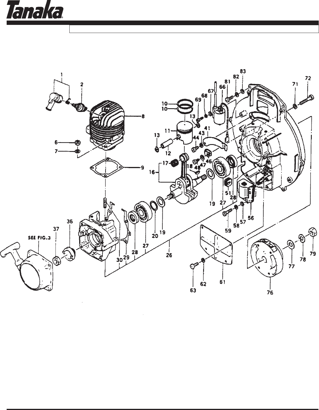 Page 2 of Tanaka Blower TBL-455/500 User Guide