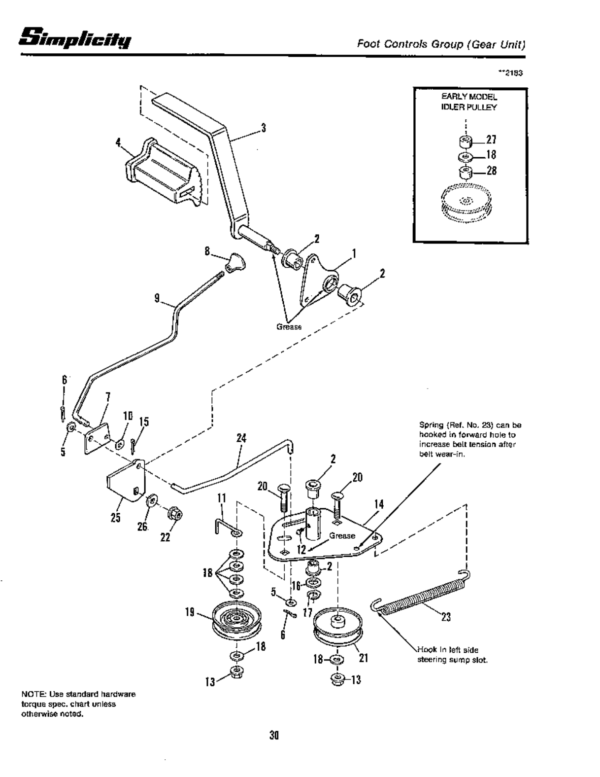 Page 32 of Simplicity Lawn Mower 12.5 LTH User Guide