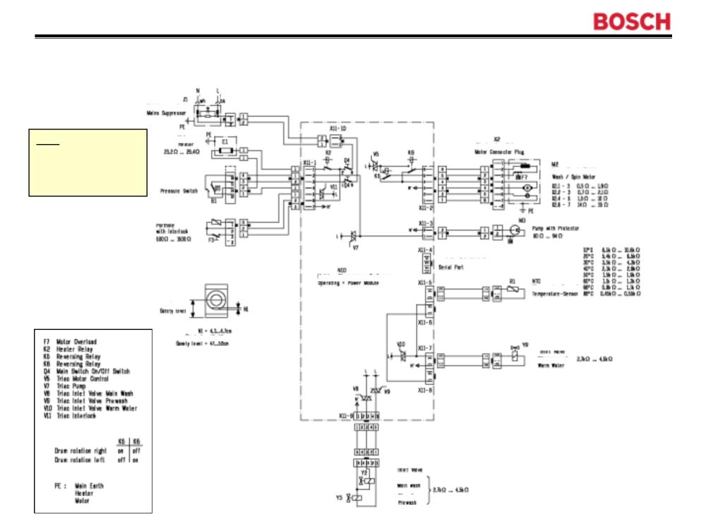 medium resolution of bosch washing machine motor wiring diagram wiring diagram var bosch washer wiring diagram wiring diagram technic