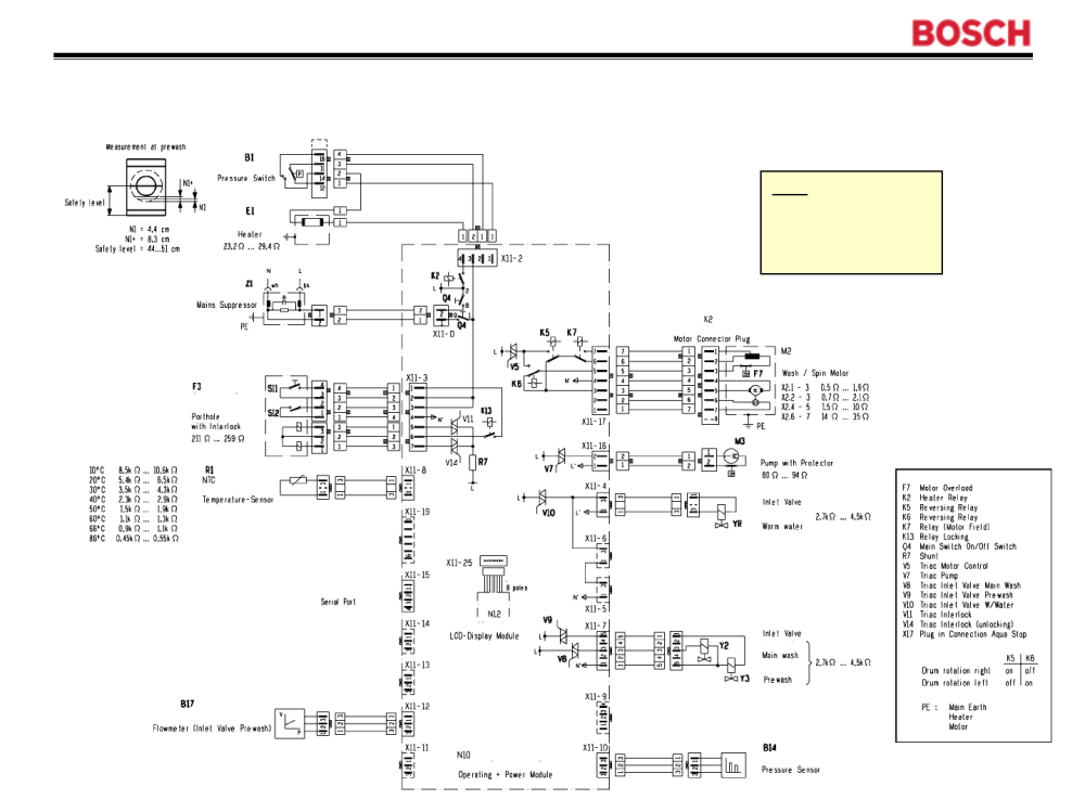 medium resolution of page 40 of bosch appliances washer wfr 2460uc user guide manualsonline com