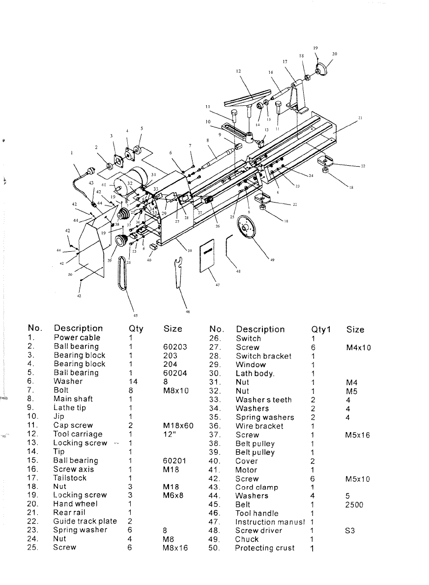 Page 10 of Global Machinery Company Lathe ML10001 User