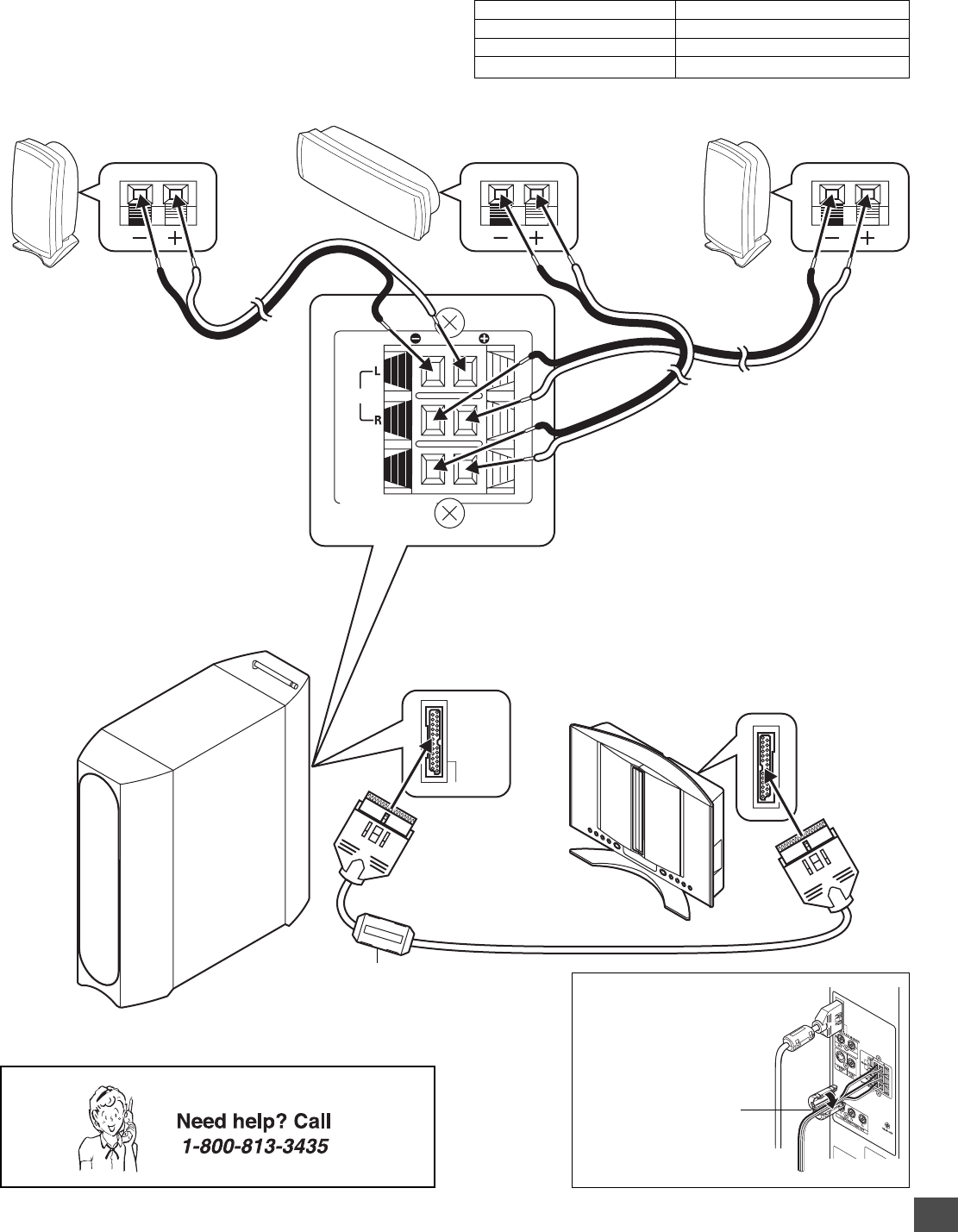 Page 11 of Sanyo Home Theater System DWM-4500 User Guide